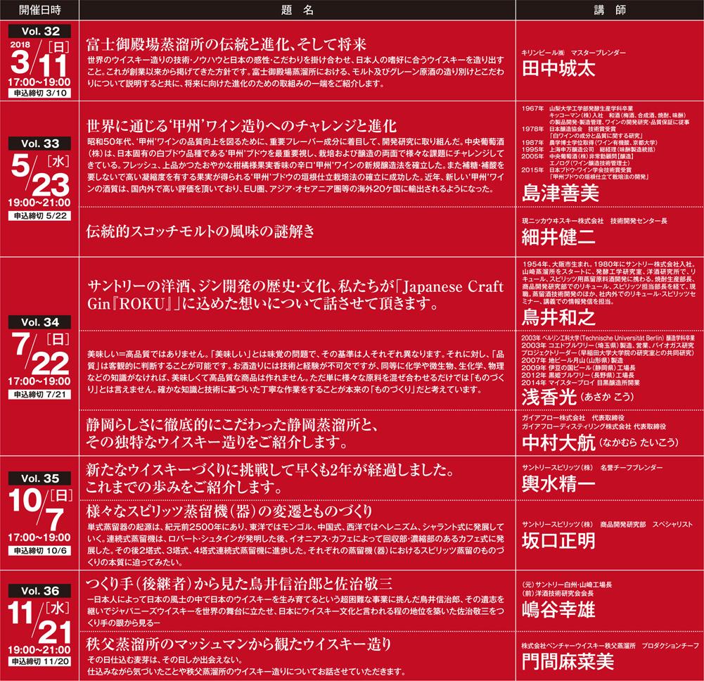 セミナー内容・スケジュール詳細